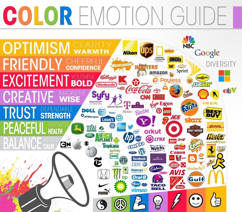Colour emotion chart