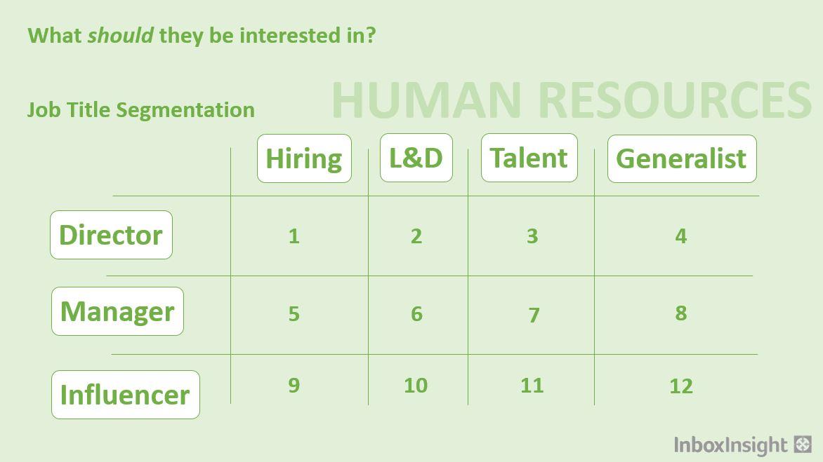 job-title-segmentation