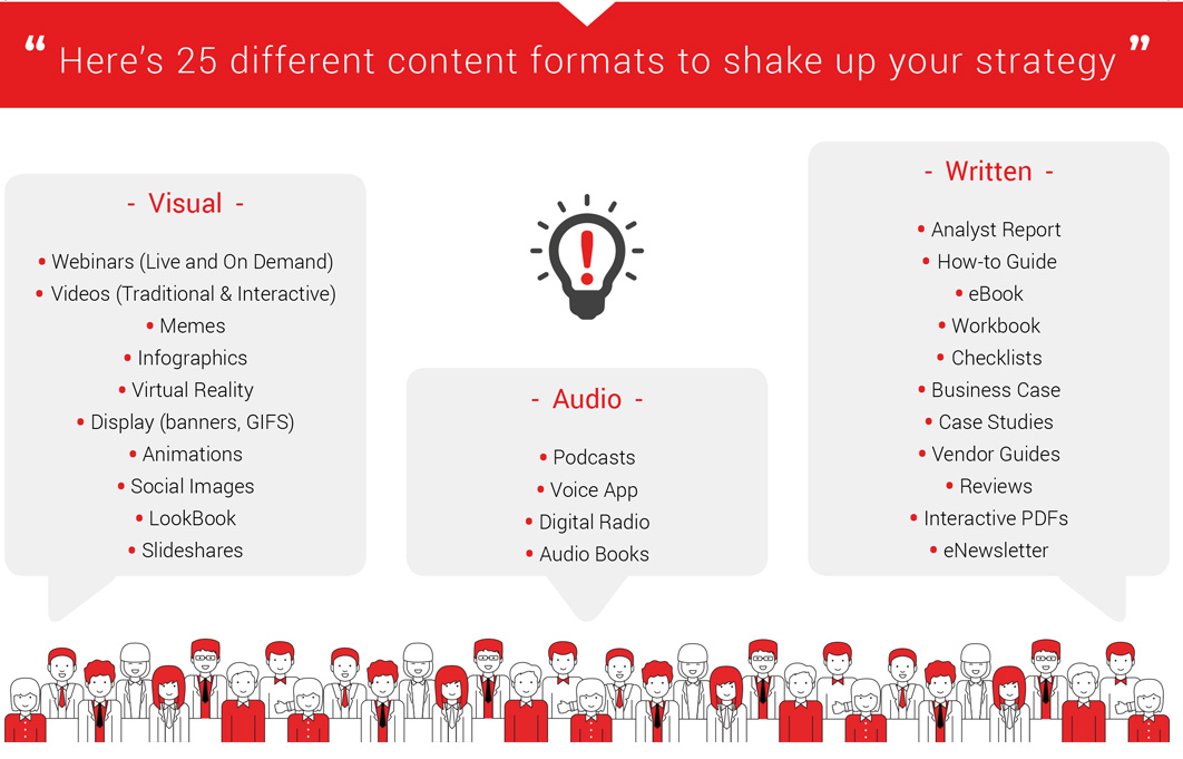 25 Different Content Format Types