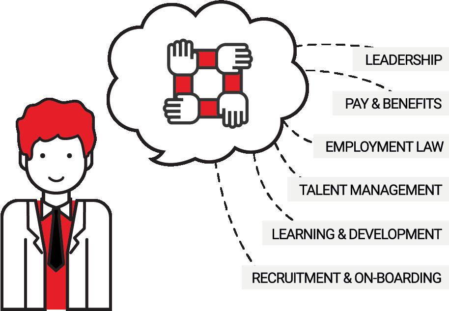 HR Persona