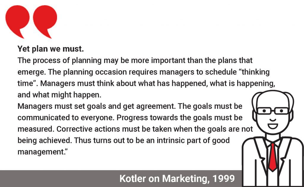 B2B Marketing Plan Quote from Kotler