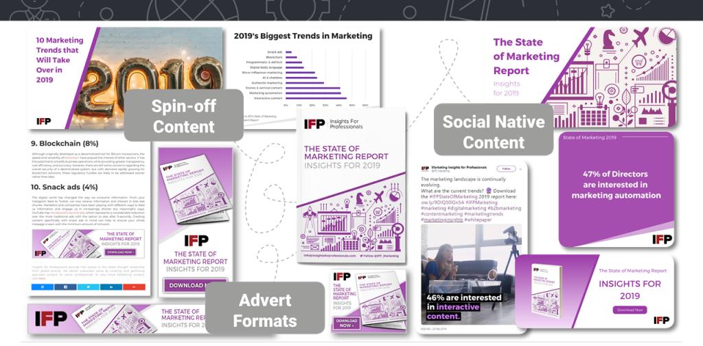 B2B Content Marketing Repurposing