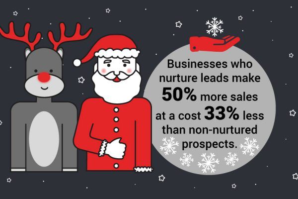 [Infographic]10 Reasons Why You Need A Lead Management Process This Christmas