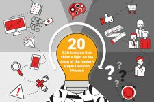 20 Insights into the B2B Buyer decision process