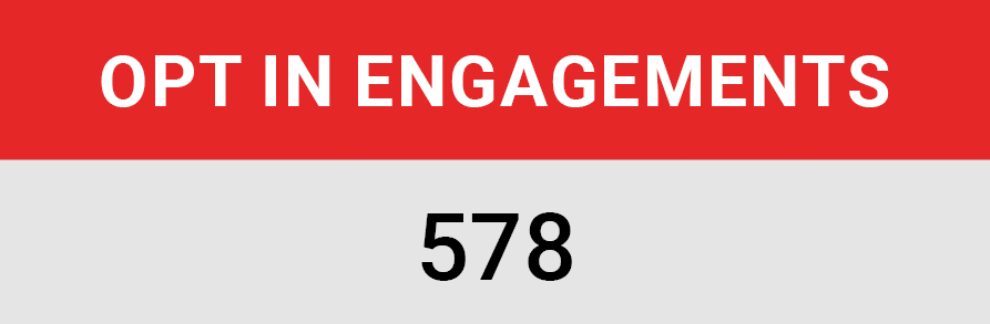 Opt In Engagements