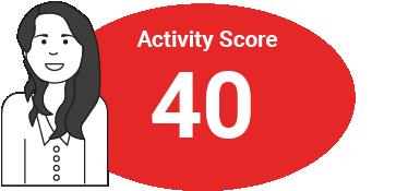 Activity Score