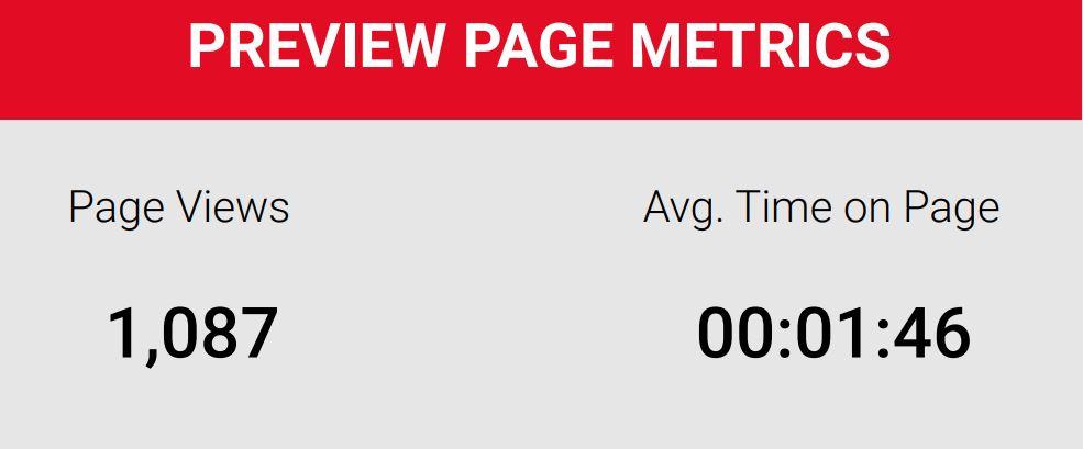 Preview Page Metrics