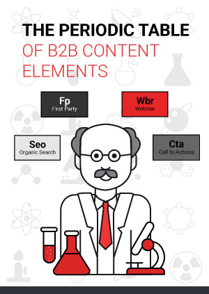 The Periodic Table of B2B Content Elements